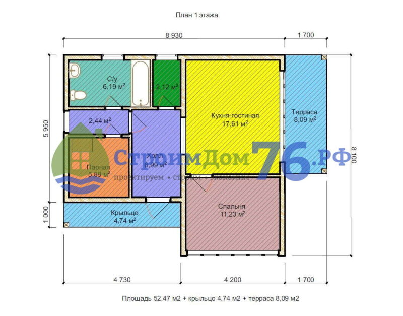 План - Проект С-3